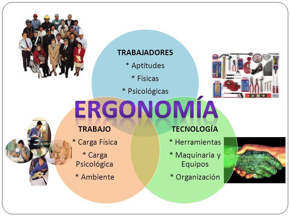 Riesgo Ergonómico La probabilidad de sufrir un evento adverso e indeseado (accidente o enfermedad) en el trabajo, condicionado por ciertos factores de riesgo ergonómicos .