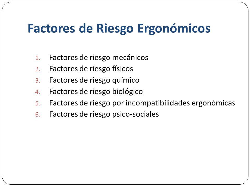 Factores de Riesgo Ergonómicos 1.Factores de riesgo mecánicos 2.