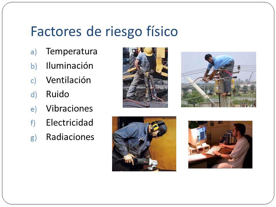 Factores de riesgo físico a) Temperatura b) Iluminación c) Ventilación d) Ruido e) Vibraciones f) Electricidad g) Radiaciones