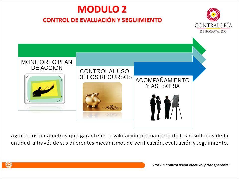 MODULO 1 CONTROL DE LA PLANEACIÓN Y GESTIÓN