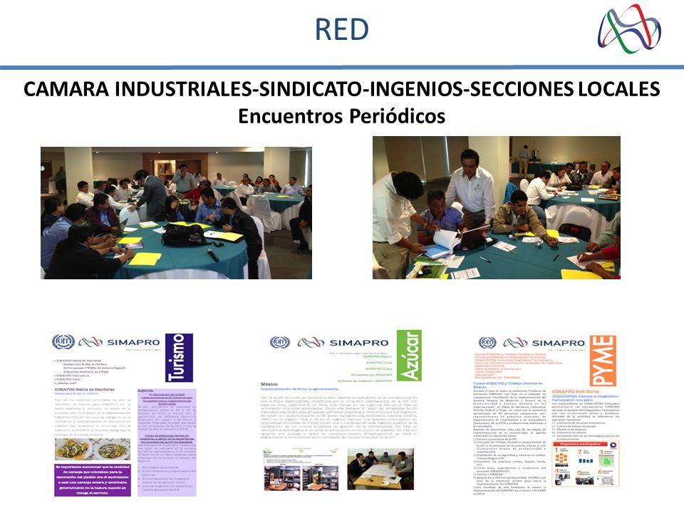 RED CAMARA INDUSTRIALES-SINDICATO-INGENIOS-SECCIONES LOCALES Encuentros Periódicos