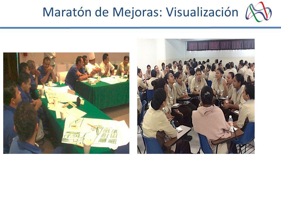 Maratón de Mejoras: Visualización