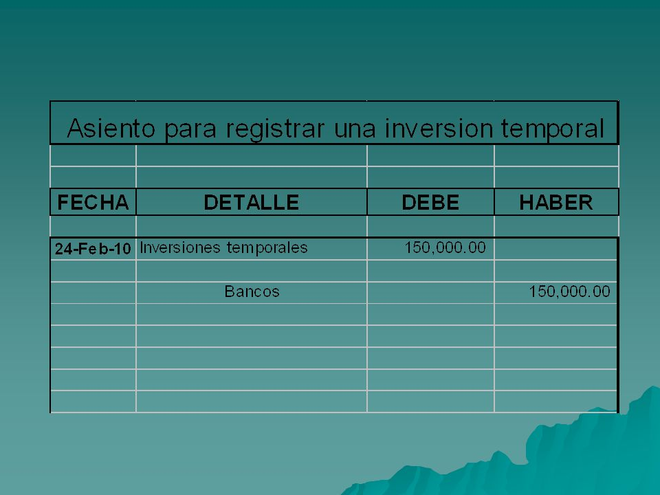 1.- 2.- 3.- De acuerdo con el exedente de efectivo que se posea para invertir asi como del fin del que persigua, existen varias opciones de instrumentos de inversion para el publico inversionista SOCIEDADES DE INVERSION INVERSION EN ACCIONES INVERSION EN INSTRUMENTOS GUBERNAMENTALES Instrumentos de Inversion Comunes