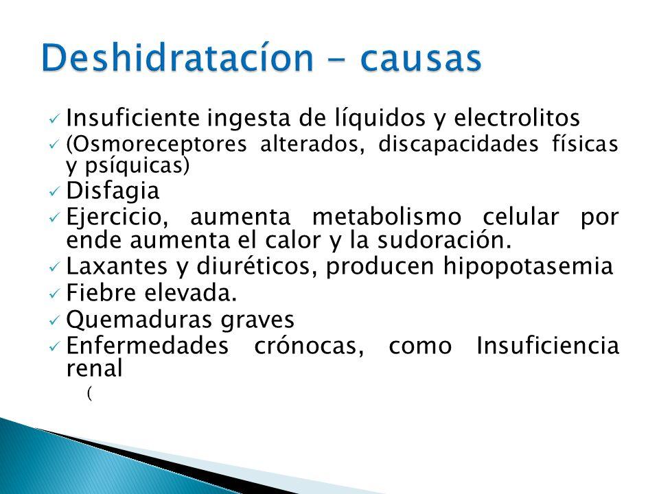 Insuficiente ingesta de líquidos y electrolitos (Osmoreceptores alterados, discapacidades físicas y psíquicas) Disfagia Ejercicio, aumenta metabolismo celular por ende aumenta el calor y la sudoración.