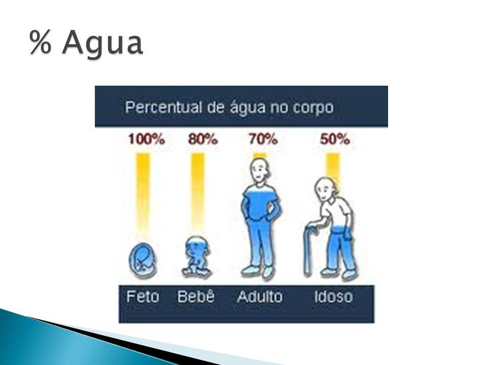  Depende de :  Edad  Sexo  Clima  Alimentación  Ejercicio físico En un adulto normal las necesidades de agua rondan los 2.5lt.