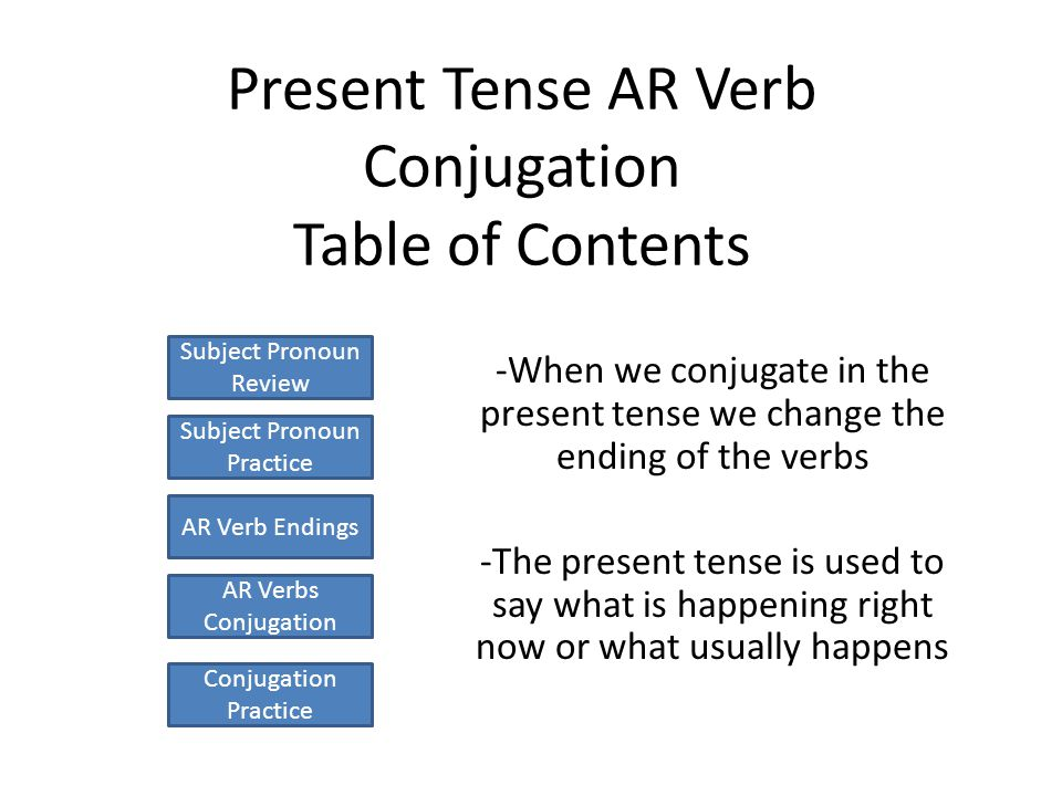 Present Tense AR Verb Conjugation Verbs in Spanish either end in AR, ER or IR For example; hablar-to talk, comer- to eat, and venir- to come When we conjugate in the present tense we change the ending of the verbs The present tense is used to say what is happening right now or what usually happens Table of contents
