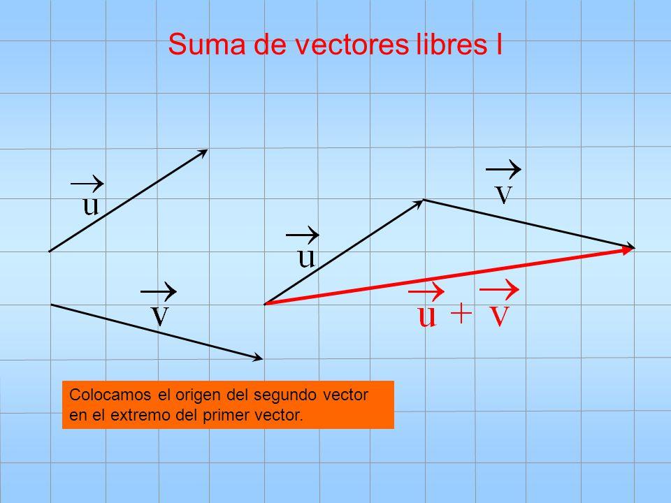Suma de vectores libres I Colocamos el origen del segundo vector en el extremo del primer vector.