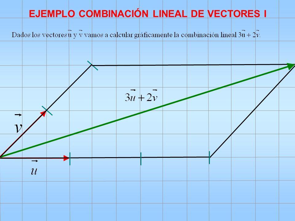 EJEMPLO COMBINACIÓN LINEAL DE VECTORES I