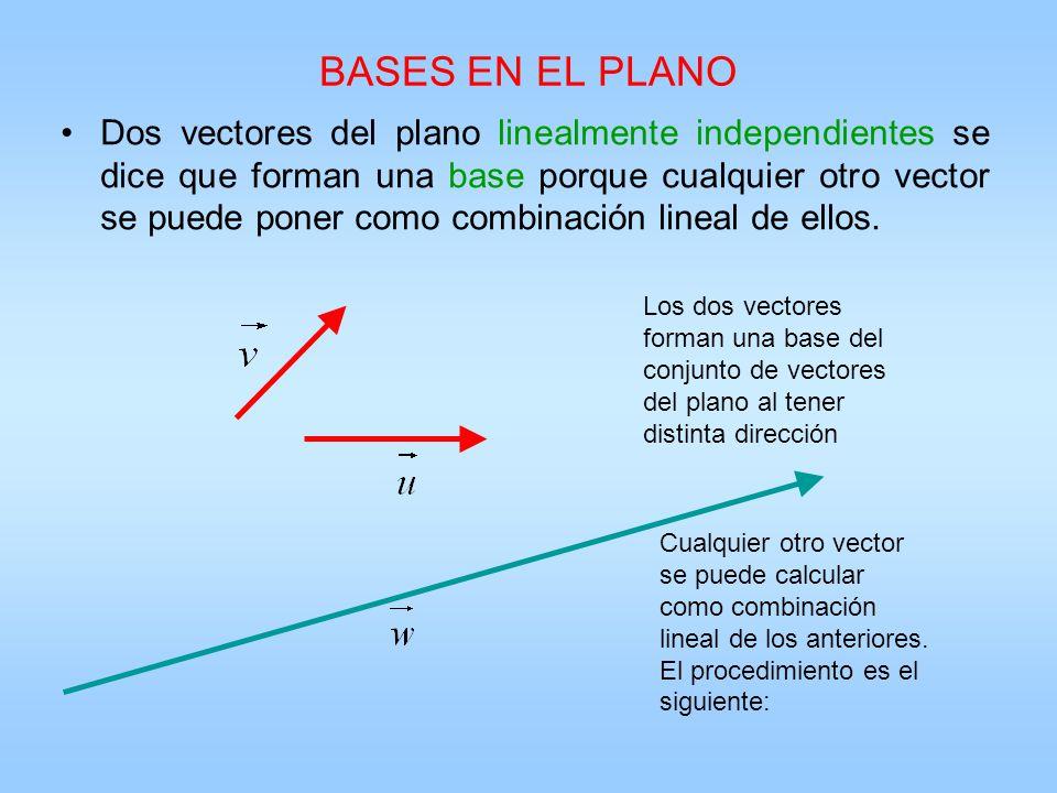 BASES EN EL PLANO Dos vectores del plano linealmente independientes se dice que forman una base porque cualquier otro vector se puede poner como combi