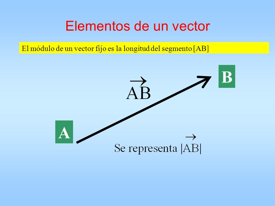 Elementos de un vector A B El módulo de un vector fijo es la longitud del segmento [AB]
