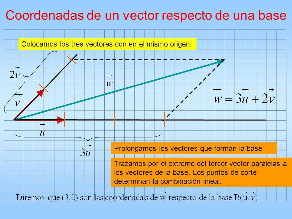 Coordenadas de un vector respecto de una base Colocamos los tres vectores con en el mismo origen. Prolongamos los vectores que forman la base Trazamos
