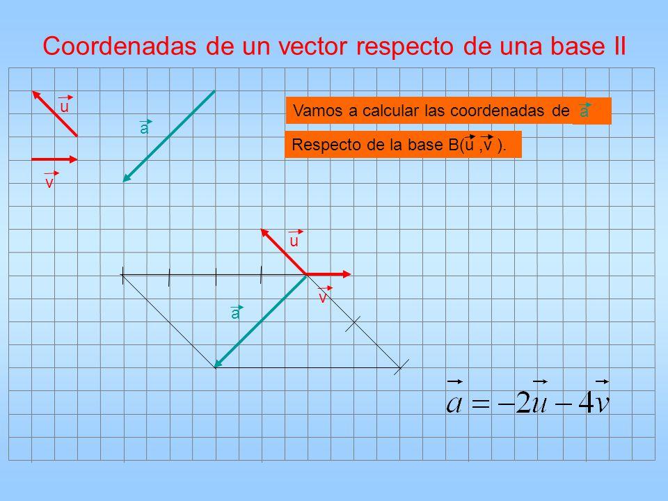 Coordenadas de un vector respecto de una base II u a Vamos a calcular las coordenadas de Respecto de la base B(u,v ). a v v u a