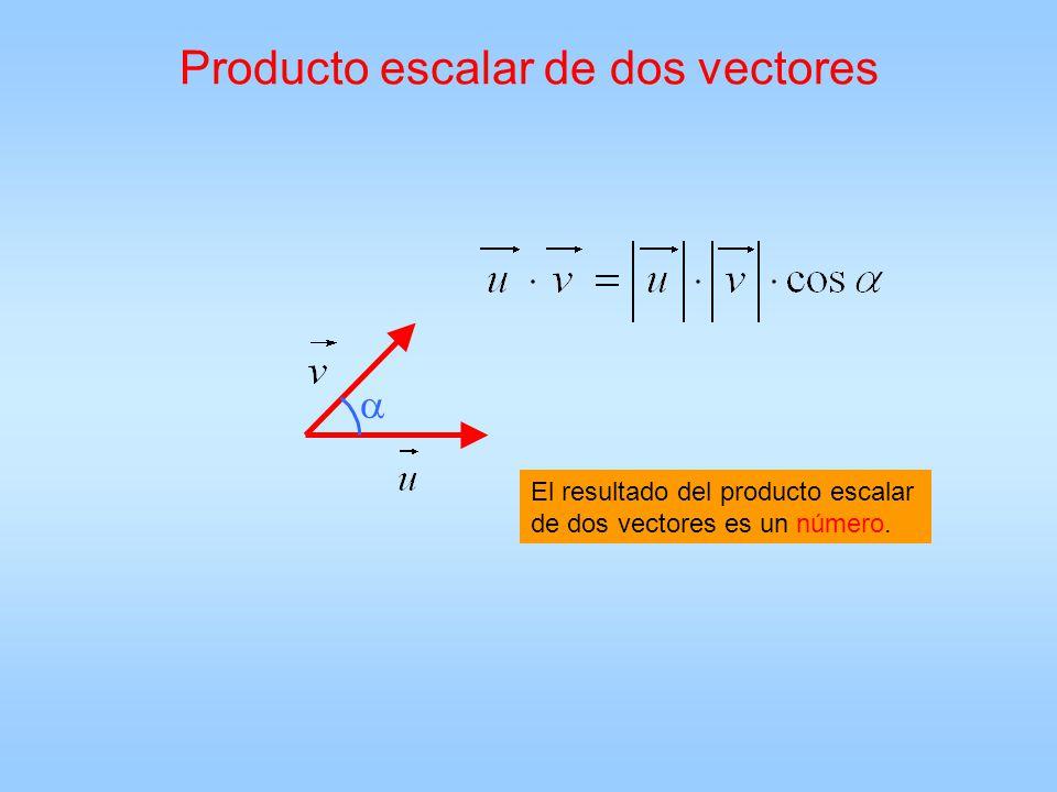 Producto escalar de dos vectores  El resultado del producto escalar de dos vectores es un número.