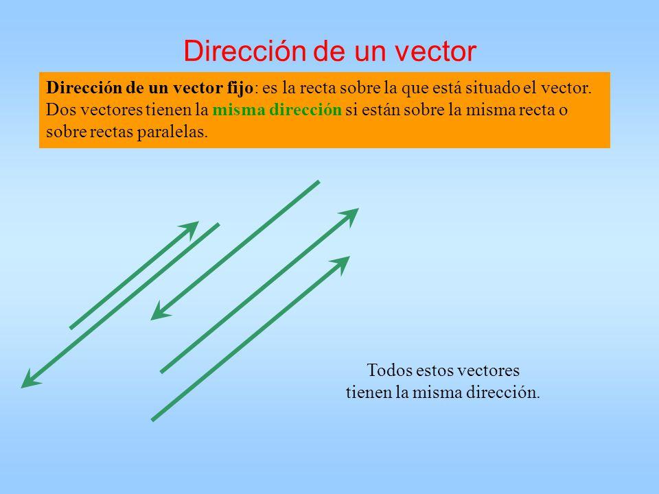 Dirección de un vector Dirección de un vector fijo: es la recta sobre la que está situado el vector. Dos vectores tienen la misma dirección si están s