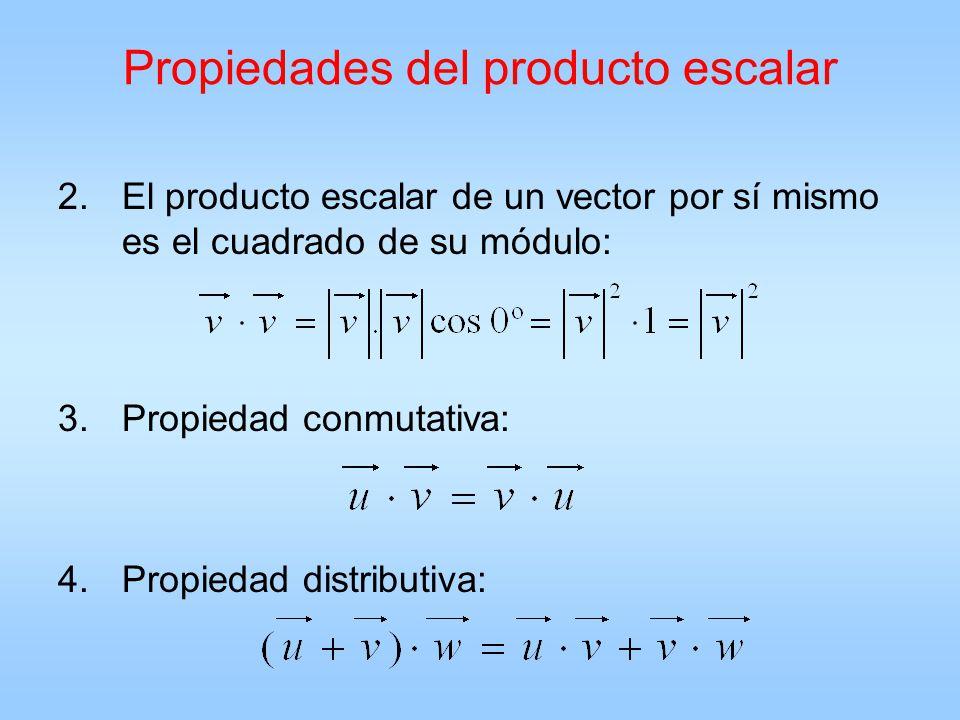 Propiedades del producto escalar 2.El producto escalar de un vector por sí mismo es el cuadrado de su módulo: 3.Propiedad conmutativa: 4.Propiedad dis