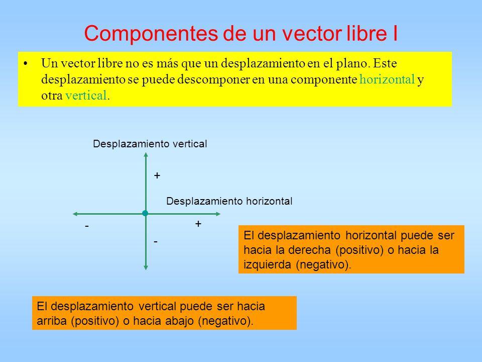 Componentes de un vector libre II u El vector u Está determinado por una componente horizontal igual a tres (tres pasos hacia la derecha) y otra vertical igual a dos (dos pasos hacia arriba) A B C D E F 3 2 Este desplazamiento lo podemos realizar en cualquier punto y siempre obtendremos el mismo vector (mismo módulo, dirección y sentido).