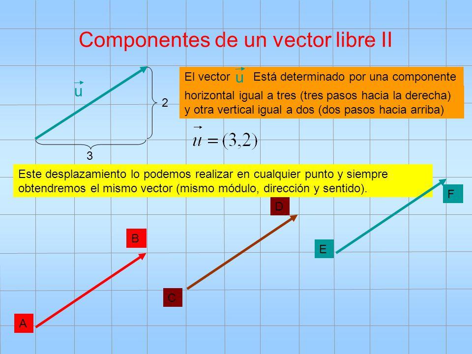 Componentes de un vector libre II u El vector u Está determinado por una componente horizontal igual a tres (tres pasos hacia la derecha) y otra verti