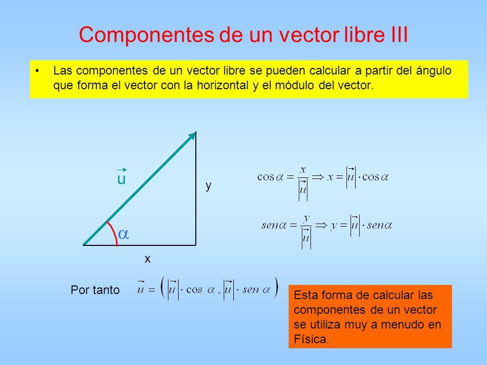 Componentes de un vector libre III Las componentes de un vector libre se pueden calcular a partir del ángulo que forma el vector con la horizontal y e