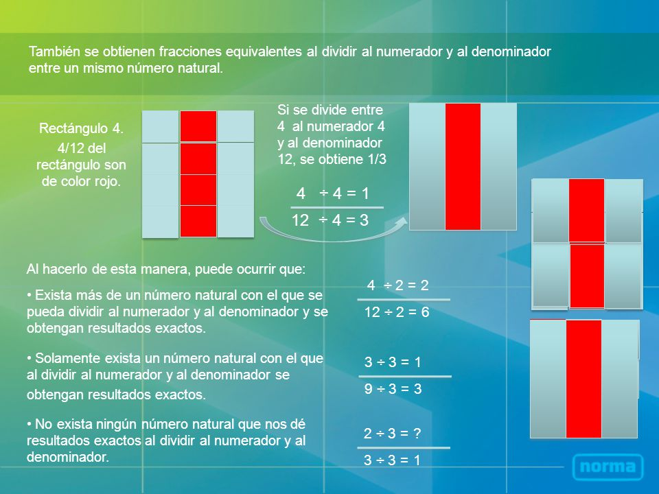También se obtienen fracciones equivalentes al dividir al numerador y al denominador entre un mismo número natural. Si se divide entre 4 al numerador