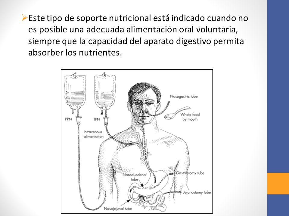 Nutrición parenteral Consiste en la provisión de nutrientes mediante su infusión a una vía venosa a través de catéteres específicos, para cubrir los requerimientos metabólicos y del crecimiento.