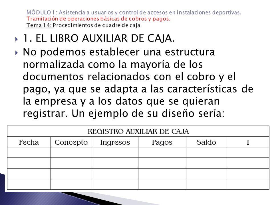  1.EL LIBRO AUXILIAR DE CAJA.  1.1.