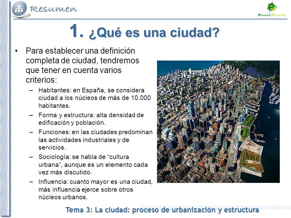 1.¿Qué es una ciudad.