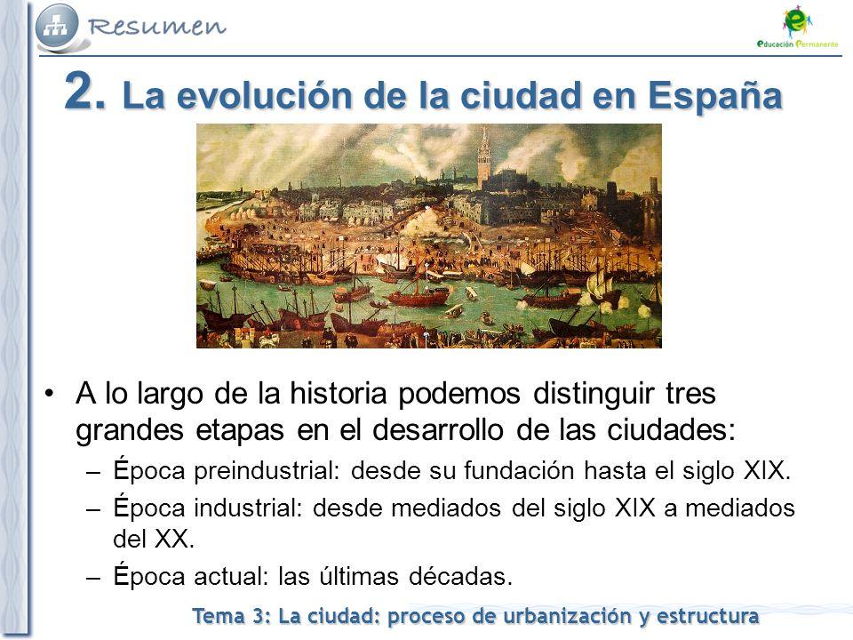 Tema 3: La ciudad: proceso de urbanización y estructura 2.