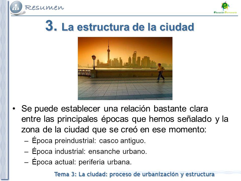 Tema 3: La ciudad: proceso de urbanización y estructura 3.