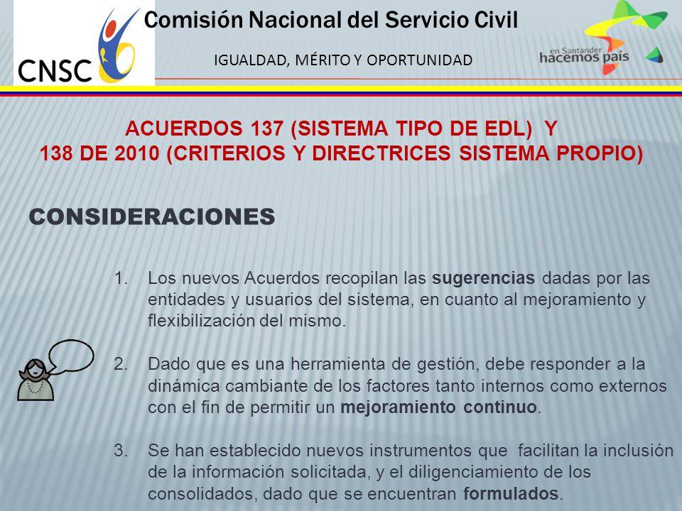 www comision nacional de servicio civil com: