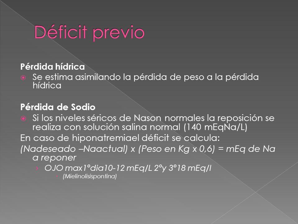 Pérdida hídrica  Se estima asimilando la pérdida de peso a la pérdida hídrica Pérdida de Sodio  Si los niveles séricos de Nason normales la reposición se realiza con solución salina normal (140 mEqNa/L) En caso de hiponatremiael déficit se calcula: (Nadeseado –Naactual) x (Peso en Kg x 0,6) = mEq de Na a reponer › OJO max1ºdia10-12 mEq/L 2ºy 3º18 mEq/l  (Mielinolisispontina)