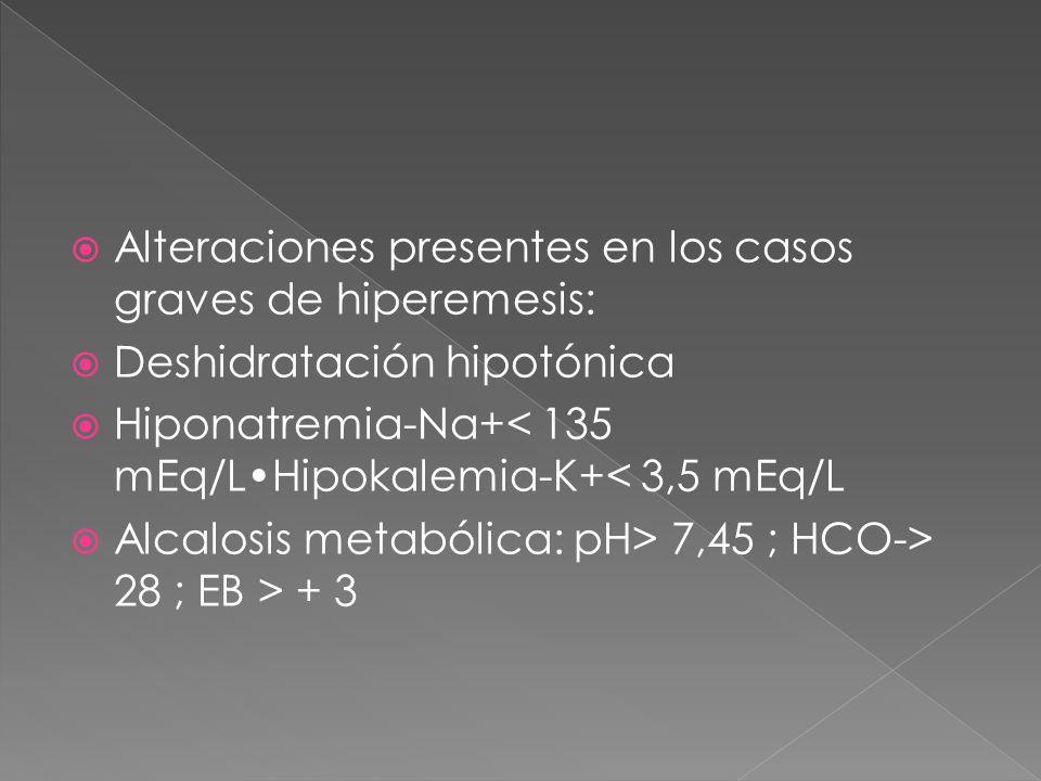  Alteraciones presentes en los casos graves de hiperemesis:  Deshidratación hipotónica  Hiponatremia-Na+< 135 mEq/LHipokalemia-K+< 3,5 mEq/L  Alcalosis metabólica: pH> 7,45 ; HCO-> 28 ; EB > + 3