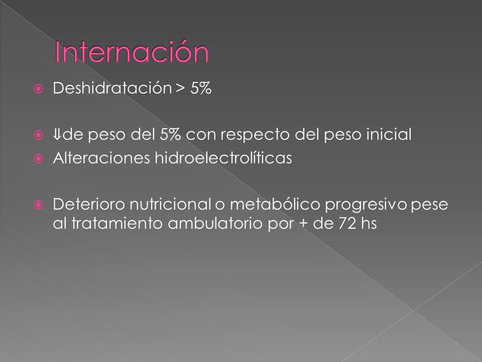  Deshidratación > 5%  ⇓ de peso del 5% con respecto del peso inicial  Alteraciones hidroelectrolíticas  Deterioro nutricional o metabólico progresivo pese al tratamiento ambulatorio por + de 72 hs