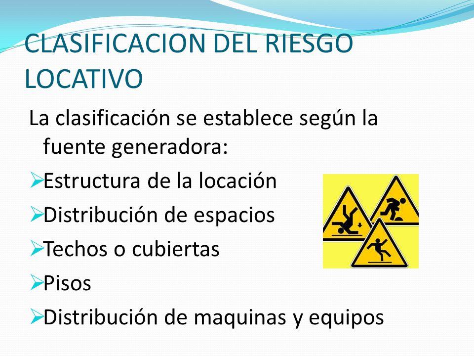 CLASIFICACION DEL RIESGO LOCATIVO La clasificación se establece según la fuente generadora:  Estructura de la locación  Distribución de espacios  Techos o cubiertas  Pisos  Distribución de maquinas y equipos