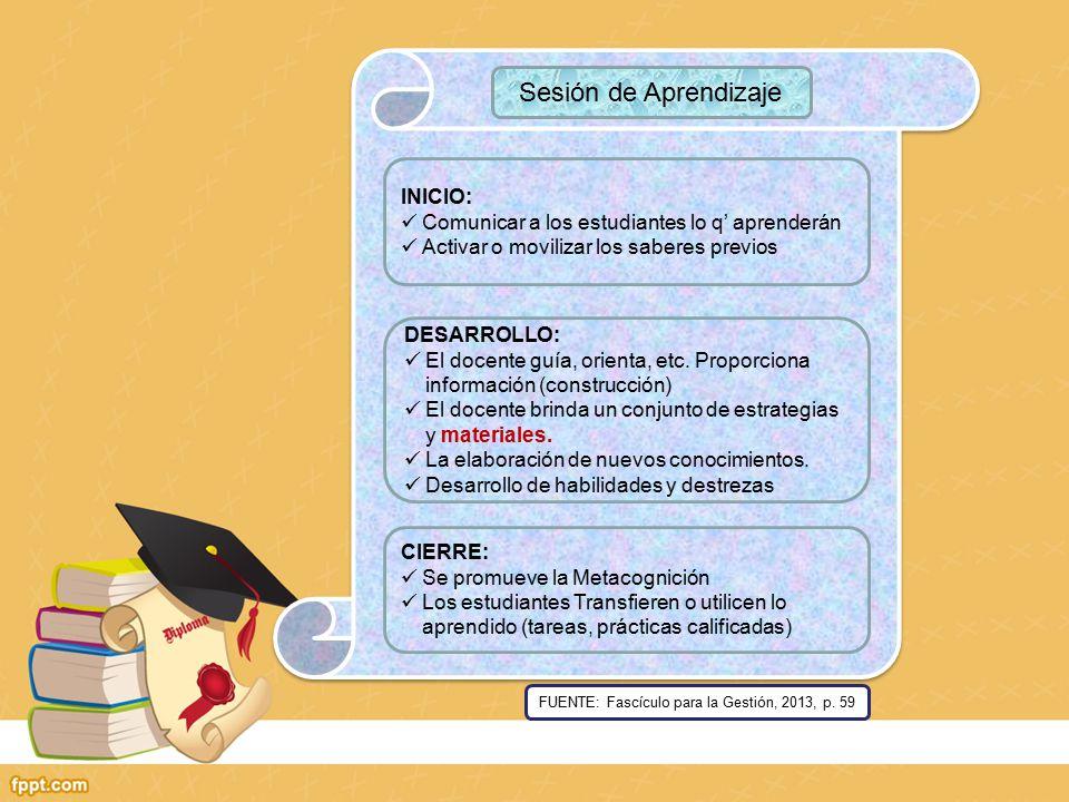 SESIÓN DE APRENDIZAJE Actividades de Aprendizajes previstas Mediadas por el Docente Con enfoque pedagógico Las Estrategias Didácticas Los Métodos de Evaluación El uso de Materiales Para producir aprendizajes pertinentes en los estudiantes ESTRUCTURA LÓGICA Comprende Inicio-Desarrollo-Cierre FUENTE: Fascículo para la Gestión, 2013, p.