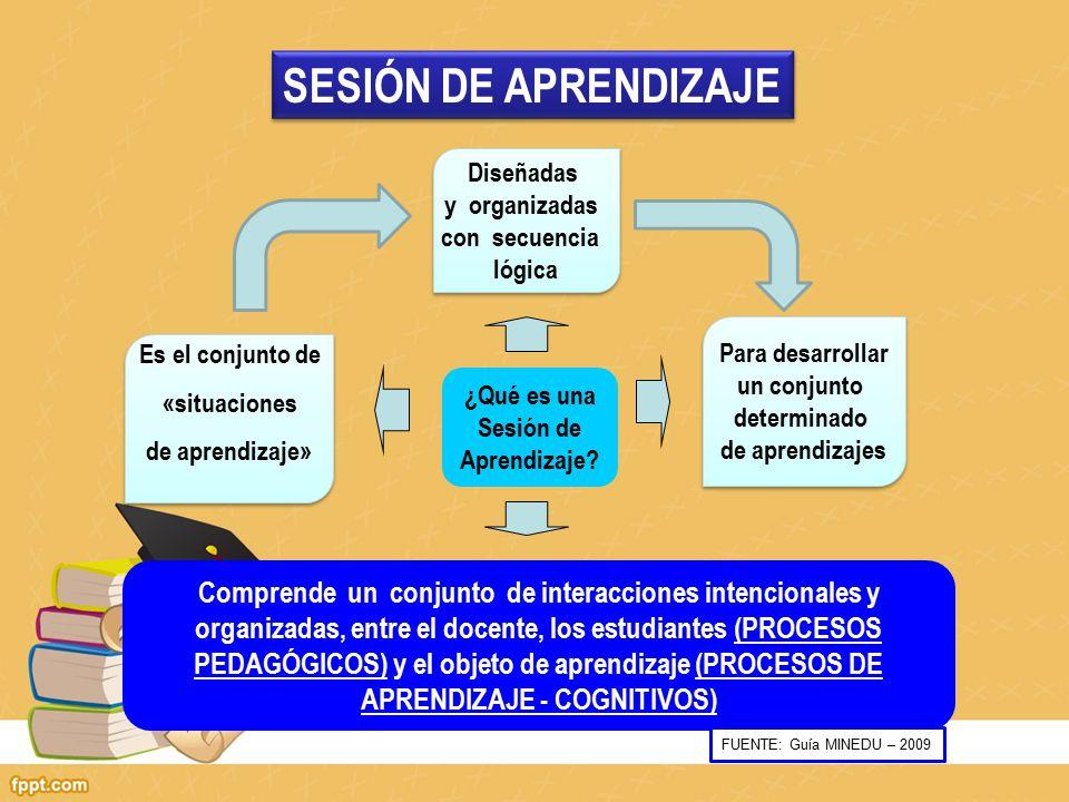 La sesión de aprendizaje para su elaboración considera dentro de su diseño y organización los siguientes componentes: a)Situaciones de aprendizaje, se
