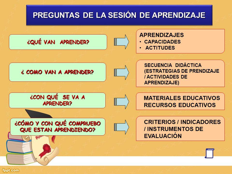 Para la elaboración de la S.A. es necesario responder ciertas preguntas, las estrategias de aprendizaje corresponden a la pregunta: a)¿Qué van a apren