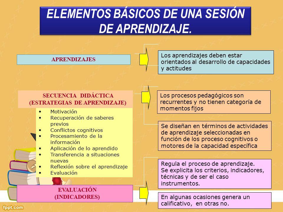 ¿Cuáles son los elementos básicos de una sesión de aprendizaje? a)Aprendizajes, competencias y evaluación. b)Secuencia didáctica, estrategia de aprend