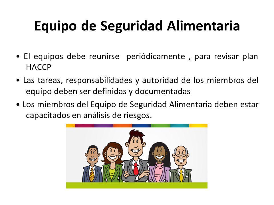 Reunión del Equipo de Seguridad Alimentaria En cada reunión se recomienda llevar diligenciar un acta que contenga: Fecha de la reunión Participantes y firma de asistencia.
