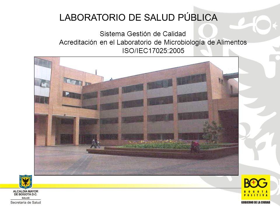 LABORATORIO DE SALUD PÚBLICA Sistema Gestión de Calidad Acreditación en el Laboratorio de Microbiología de Alimentos ISO/IEC17025:2005
