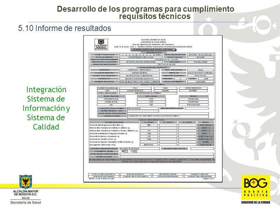 Integración Sistema de Información y Sistema de Calidad 5.10 Informe de resultados Desarrollo de los programas para cumplimiento requisitos técnicos