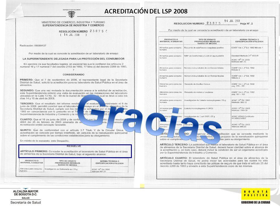 ACREDITACIÓN DEL LSP 2008