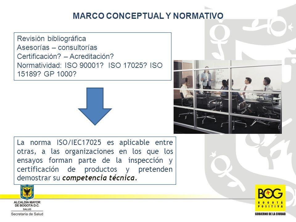 Revisión bibliográfica Asesorías – consultorías Certificación.