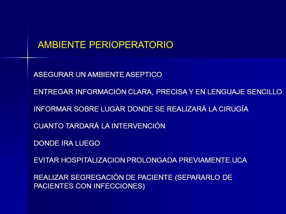 AMBIENTE PERIOPERATORIO RESPETAR LA PRIVACIDAD DEL PACIENTE REVISAR LA DOCUMENTACIÓN DEL PACIENTE (FICHA, EXAMENES, TRATAMIENTO, VENDAS, ETC) LLEVAR TODA LA INFORMACIÓN DEL PACIENTE AL PABELLON ENTREGAR EL PACIENTE A PROFESIONAL CORRESPONDIENTE REVISAR PAUTA DE COTEJO PARA ASEGURAR QUE EL PACIENTE LLEVE TODA LA INFORMACIÓN REQUERIDA.