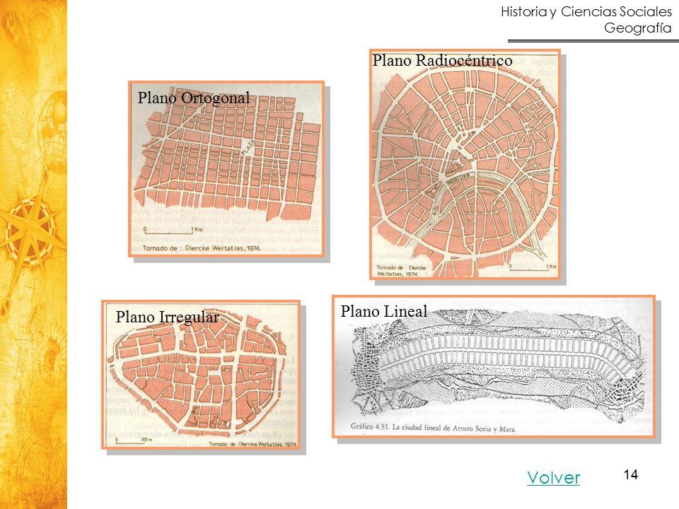 Historia y Ciencias Sociales Geografía 14 Plano Ortogonal Plano Radiocéntrico Plano Irregular Plano Lineal Volver