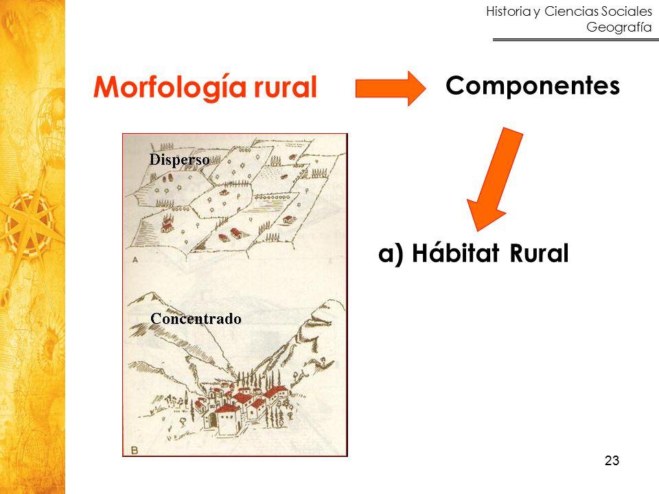 Historia y Ciencias Sociales Geografía 23 Morfología rural Componentes a) Hábitat Rural