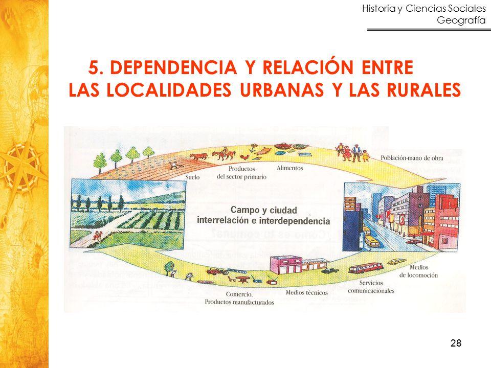 Historia y Ciencias Sociales Geografía 28 5. DEPENDENCIA Y RELACIÓN ENTRE LAS LOCALIDADES URBANAS Y LAS RURALES