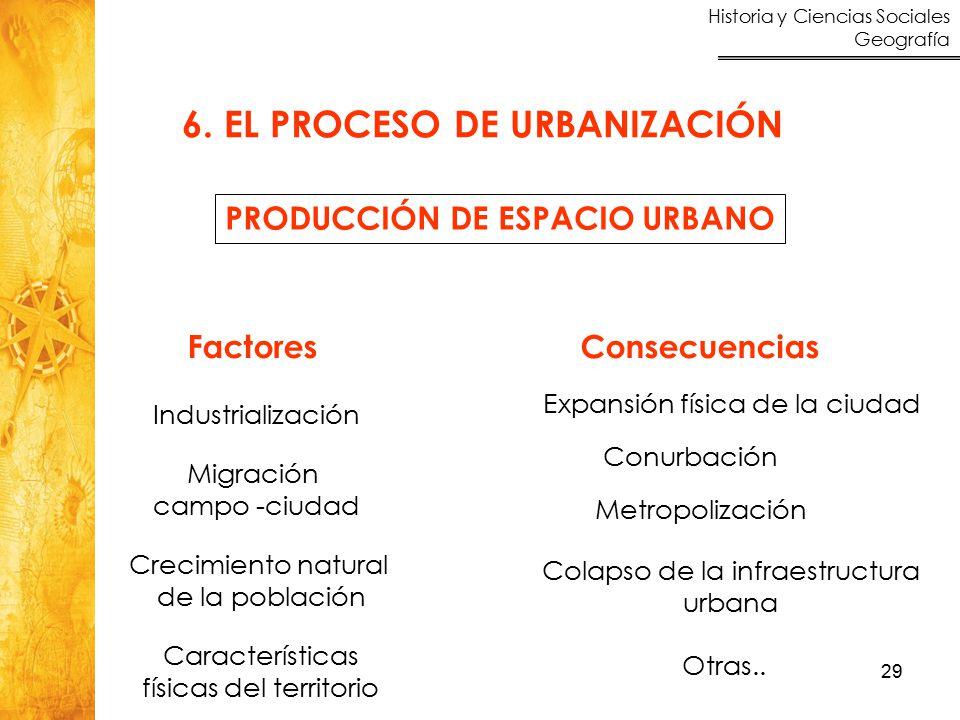 Historia y Ciencias Sociales Geografía 29 6. EL PROCESO DE URBANIZACIÓN PRODUCCIÓN DE ESPACIO URBANO Factores Migración campo -ciudad Crecimiento natu