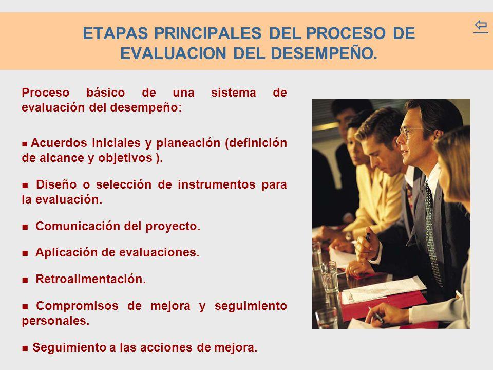 ETAPAS PRINCIPALES DEL PROCESO DE EVALUACION DEL DESEMPEÑO. Proceso básico de una sistema de evaluación del desempeño: Acuerdos iniciales y planeación