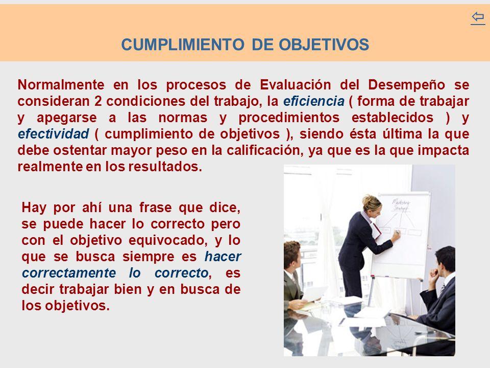 CUMPLIMIENTO DE OBJETIVOS Normalmente en los procesos de Evaluación del Desempeño se consideran 2 condiciones del trabajo, la eficiencia ( forma de tr