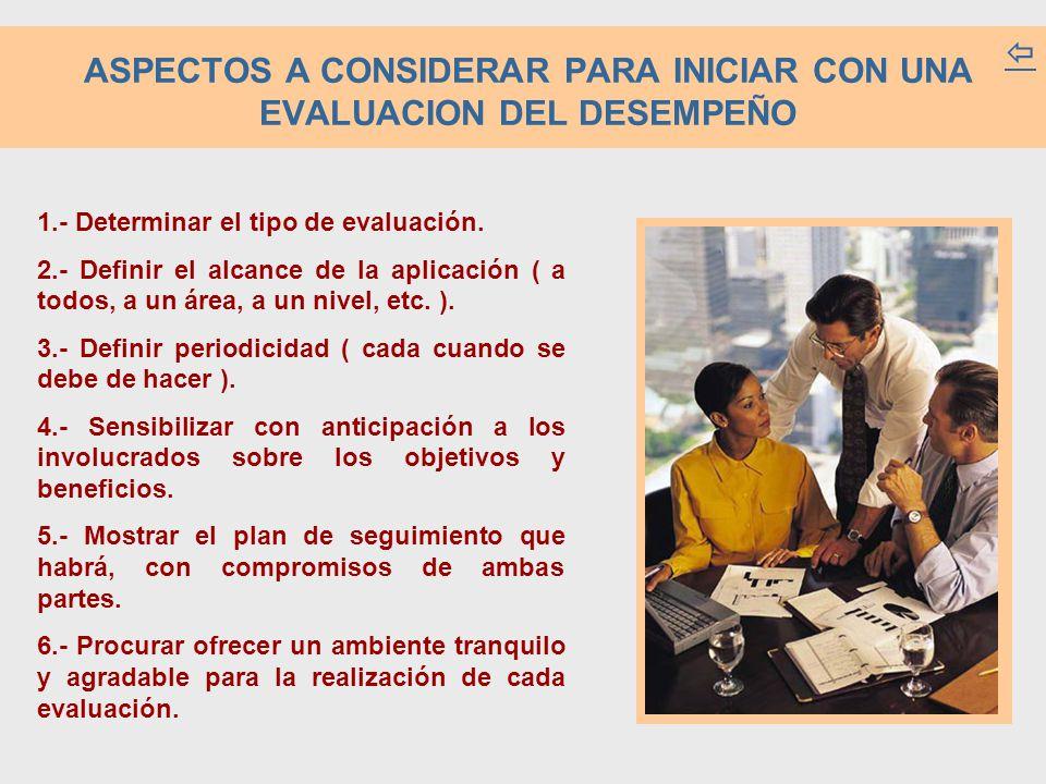 ASPECTOS A CONSIDERAR PARA INICIAR CON UNA EVALUACION DEL DESEMPEÑO 1.- Determinar el tipo de evaluación. 2.- Definir el alcance de la aplicación ( a
